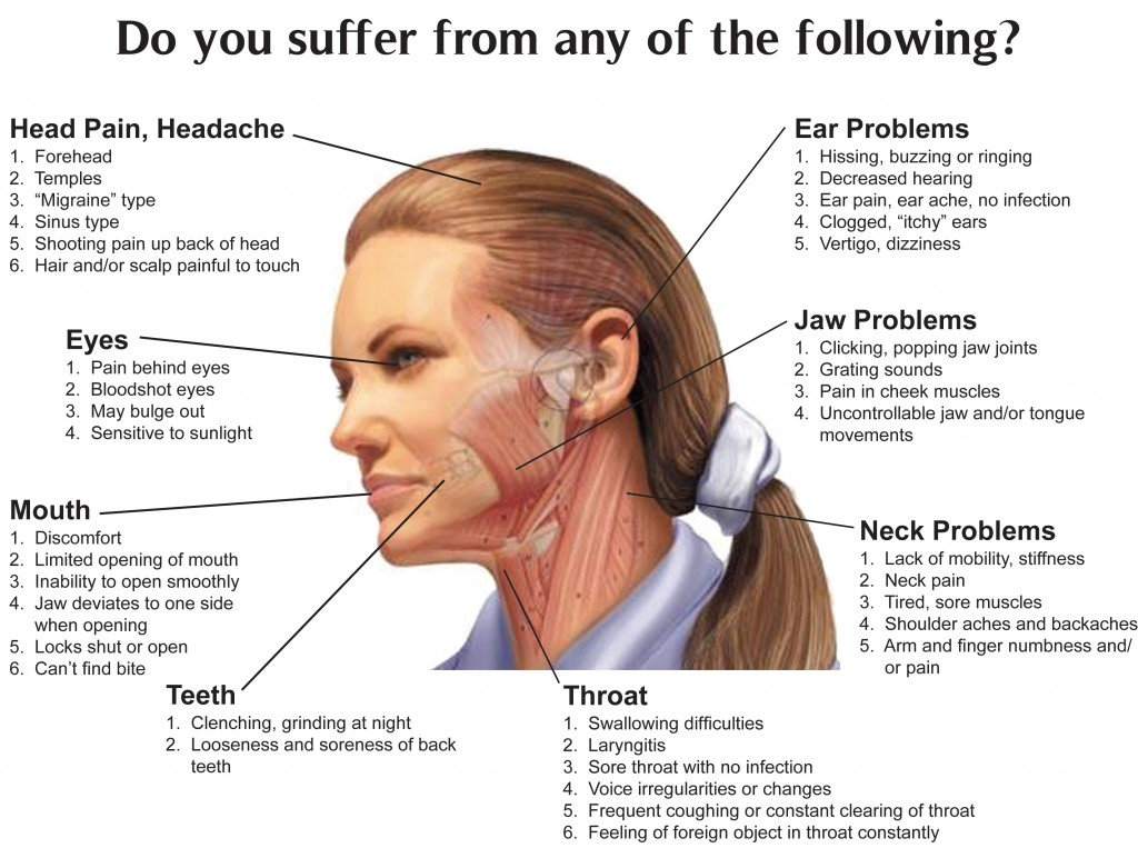 Temporomandibular Joint Disorders (TMD, TMJ)